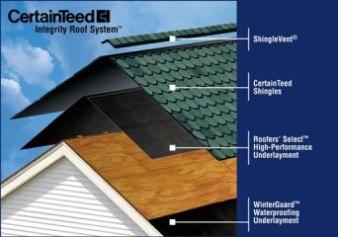 Roofer Select Sample